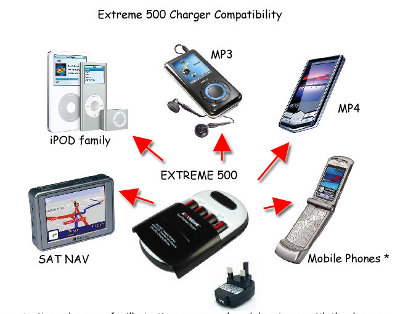 extreme 500 dual aa aaa battery charger dyno hub